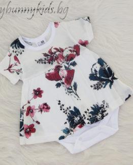 https://funnybunnykids.bg/wp-content/uploads/2018/04/бебешка-лятна-рокля-в-бяло-и-цветя-боди-рокля-за-момиче-бебе-copy-copy.jpg бебешка лятна рокля в бяло и цветя боди рокля за момиче бебе copy copy